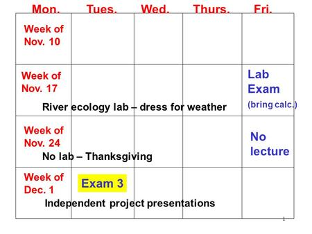 1 Mon. Tues. Wed. Thurs. Fri. Week of Nov. 10 Week of Nov. 17 River ecology lab – dress for weather Lab Exam (bring calc.) Week of Nov. 24 No lab – Thanksgiving.