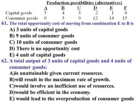 61. The total opportunity cost of moving from combination E to B is A) 3 units of capital goods B) 9 units of consumer goods C) 10 units of consumer goods.