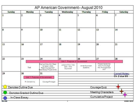 AP American Government– August 2010 Denotes Outline Due Denotes Graded Outline Due Test Sign up Ning, HW: Read Syllabus (8/25) Read Courage 8/27 Read Essay.