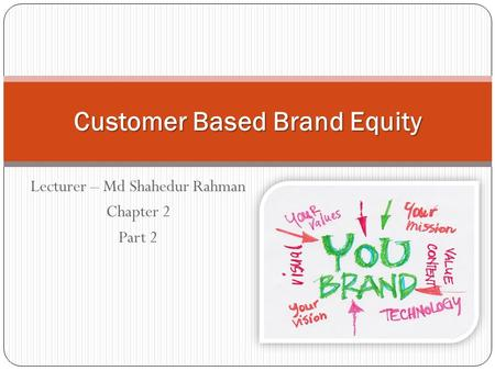 Lecturer – Md Shahedur Rahman Chapter 2 Part 2 Customer Based Brand Equity.