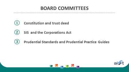 BOARD COMMITTEES ① Constitution and trust deed ② SIS and the Corporations Act ③ Prudential Standards and Prudential Practice Guides.