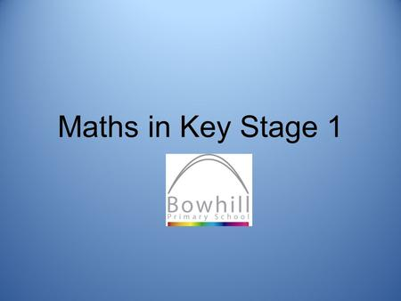 Maths in Key Stage 1. WIM Day 1 Videos Aims All pupils should:  solve problems  reason mathematically  become fluent in the fundamentals of mathematics.