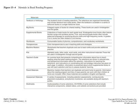 Figure 13--4 Materials in Basal Reading Programs Gail E. Tompkins Literacy for the 21st Century, 3e Copyright ©2003 by Pearson Education, Inc. Upper Saddle.