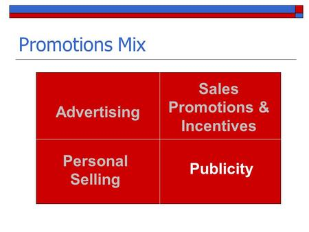 Promotions Mix Advertising Sales Promotions & Incentives Personal Selling Publicity.