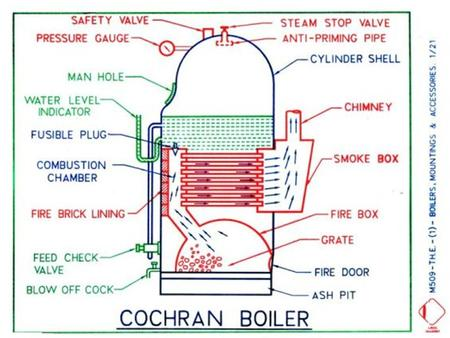 Cochran Boiler Specification: