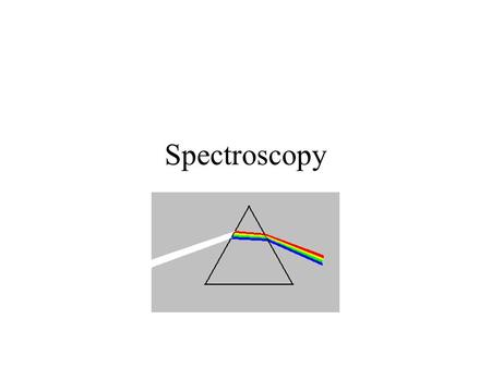 Spectroscopy. The spectral colors correspond to different wavelengths of electromagnetic radiation.