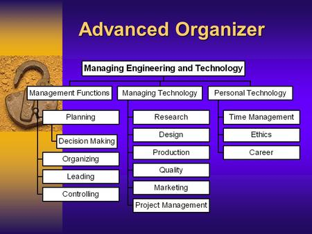 Advanced Organizer. Engineering & Management Objective:  Describe the origins of engineering practice  Identify the functions of management.