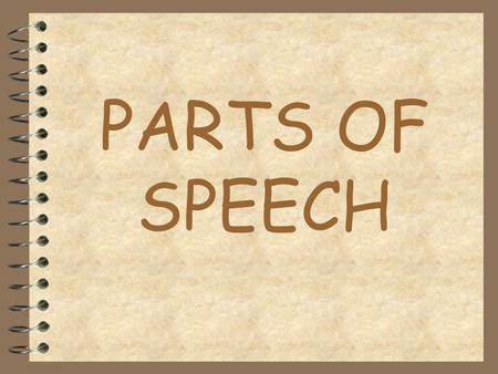 PARTS OF SPEECH NOUN 4 PERSON PLACE THING IDEA PRONOUN 4 A WORD USED IN PLACE OF A NOUN, OR TO REFER TO A NOUN 4 I, YOU,SHE, HE, IT 4 WE, YOU, THEY.