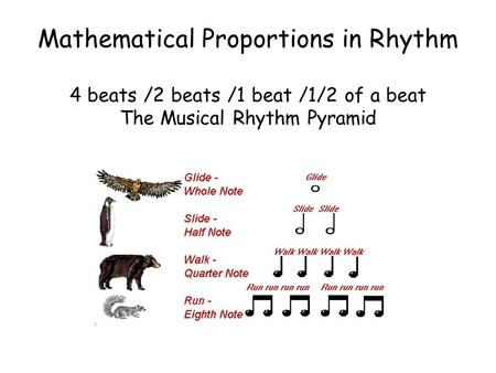 Mathematical Proportions in Rhythm 4 beats /2 beats /1 beat /1/2 of a beat The Musical Rhythm Pyramid.