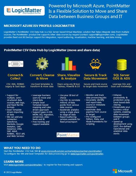 Powered by Microsoft Azure, PointMatter Is a Flexible Solution to Move and Share Data between Business Groups and IT MICROSOFT AZURE ISV PROFILE: LOGICMATTER.