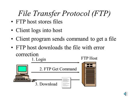 File Transfer Protocol (FTP) FTP host stores files Client logs into host Client program sends command to get a file FTP host downloads the file with error.
