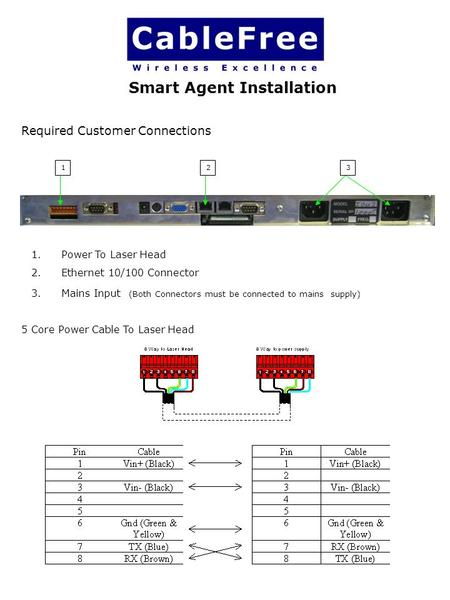 Smart Agent Installation Required Customer Connections 5 Core Power Cable To Laser Head 1.Power To Laser Head 2.Ethernet 10/100 Connector 3.Mains Input.