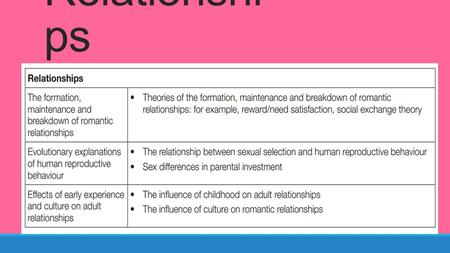 Relationshi ps. Why do we choose partners? The List Partner Selection: (AO1) Berscherdt & Reis (1998) Those with similar personality & attitudes.