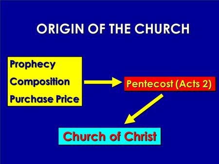 ORIGIN OF THE CHURCH Church of Christ Prophecy Composition