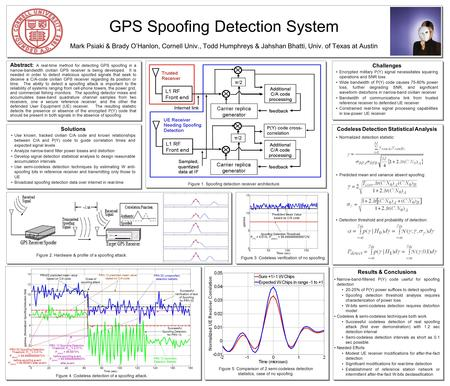 GPS Spoofing Detection System Mark Psiaki & Brady O'Hanlon, Cornell Univ., Todd Humphreys & Jahshan Bhatti, Univ. of Texas at Austin Abstract: A real-time.