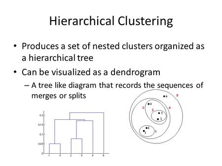 Hierarchical Clustering Produces a set of nested clusters organized as a hierarchical tree Can be visualized as a dendrogram – A tree like diagram that.