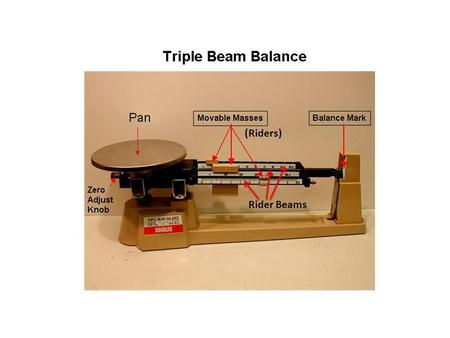 Triple balance beam scale