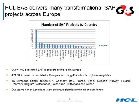 1 © 2013 HCL – Proprietary & Confidential HCL EAS delivers many transformational SAP projects across Europe  Over 1700 dedicated SAP specialists are based.