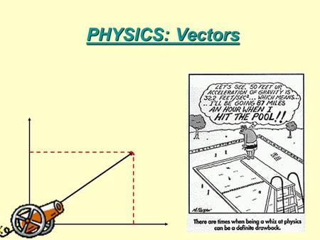 PHYSICS: Vectors. Today's Goals Students will: 1.Be able to describe the difference between a vector and a scalar. 2.Be able to draw and add vector's.