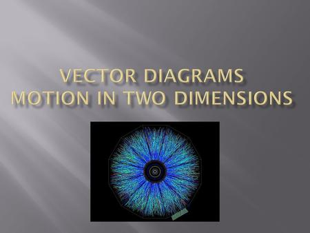  Describe the characteristics of a vector diagram  Create vector diagrams for perpendicular vectors  Calculate the magnitude and direction of a resultant.