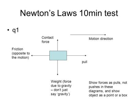 Newton's Laws 10min test q1 Motion direction pull Weight (force due to gravity – don't just say 'gravity') Friction (opposite to the motion) Contact force.