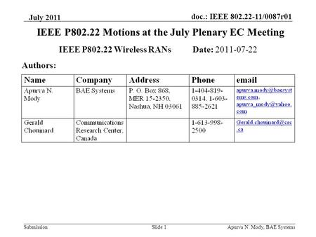 Doc.: IEEE 802.22-11/0087r01 Submission July 2011 Apurva N. Mody, BAE SystemsSlide 1 IEEE P802.22 Motions at the July Plenary EC Meeting IEEE P802.22 Wireless.