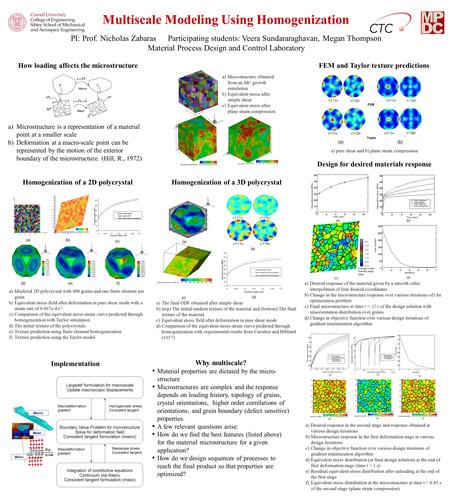 Multiscale Modeling Using Homogenization PI: Prof. Nicholas ZabarasParticipating students: Veera Sundararaghavan, Megan Thompson Material Process Design.