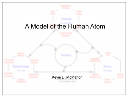 A Model of the Human Atom Kevin D. McMahon. A Model of the Human Atom © KD McMahon 2006 The atom has a nucleus surrounded by electron orbitals. The atom.