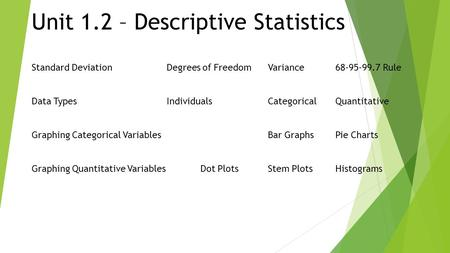 Unit 1.2 – Descriptive Statistics Standard DeviationDegrees of FreedomVariance68-95-99.7 Rule Data TypesIndividualsCategoricalQuantitative Graphing Categorical.