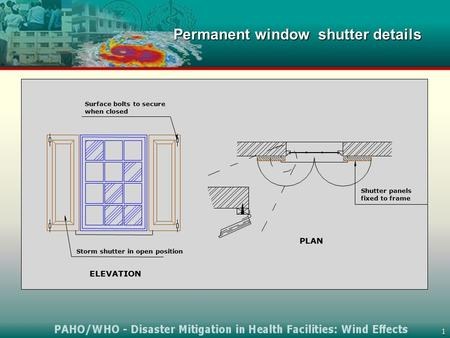 1 Permanent window shutter details. 2 Details of roll-up shutter.