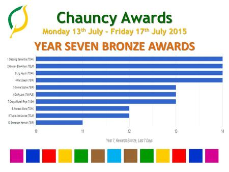 Chauncy Awards Monday 13 th July - Friday 17 th July 2015 YEAR SEVEN BRONZE AWARDS.