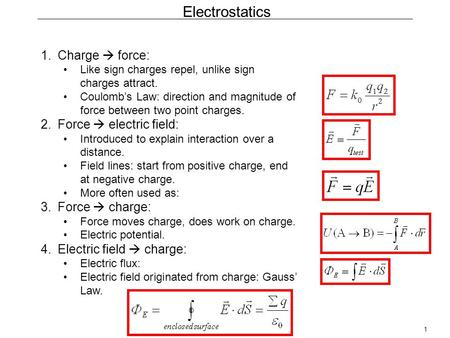 1 Electrostatics 1.Charge  force: Like sign charges repel, unlike sign charges attract. Coulomb's Law: direction and magnitude of force between two point.