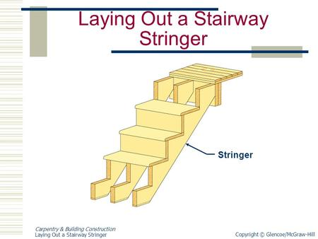 Copyright © Glencoe/McGraw-Hill Carpentry & Building Construction Laying Out a Stairway Stringer Stringer.