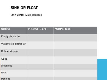 SINK OR FLOAT COPY CHART Make prediction OBJECTPREDICT S or FACTUAL S or F Empty plastic jar Water filled plastic jar Rubber stopper wood Metal clip cork.