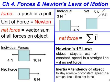 Ch 4. Forces & Newton's Laws of Motion