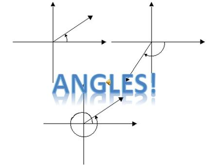 Types of Angles A right angle has a measure of 90 degrees. An acute angle has a measure of less than 90 degrees. An obtuse angle has a measure greater.