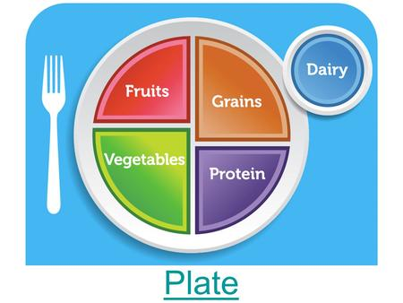 Building a Healthy Plate. Overview My Plate: How to build a Healthy Plate based on the USDA Dietary Recommendations Healthy Eating On a Budget: Tips for.