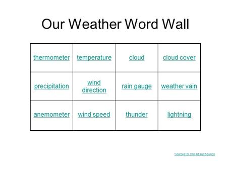Our Weather Word Wall thermometertemperaturecloudcloud cover precipitation wind direction rain gaugeweather vain anemometerwind speedthunderlightning.