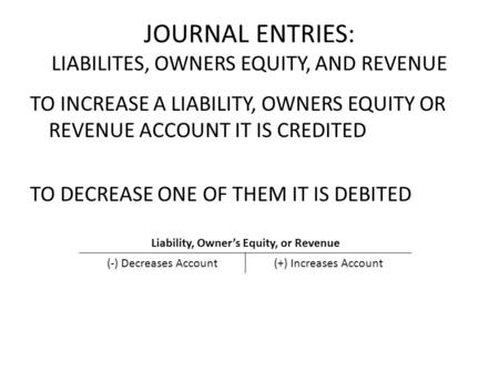 JOURNAL ENTRIES: LIABILITES, OWNERS EQUITY, AND REVENUE TO INCREASE A LIABILITY, OWNERS EQUITY OR REVENUE ACCOUNT IT IS CREDITED TO DECREASE ONE OF THEM.