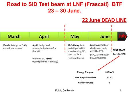 Road to SiD Test beam at LNF (Frascati) BTF 23 – 30 June. MarchAprilMay June July 22 June DEAD LINE June: Assembly of electronics parts over the PCB (APV25.