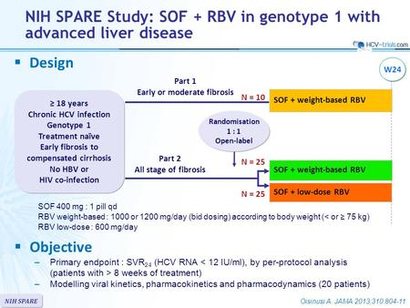 W24 ≥ 18 years Chronic HCV infection Genotype 1 Treatment naïve Early fibrosis to compensated cirrhosis No HBV or HIV co-infection N = 10 SOF + weight-based.