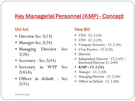 Key Managerial Personnel (KMP) - Concept Old ActNew Bill Director Sec 2(13) Manager Sec 2(24) Managing Director Sec 2(26) Secretary - Sec 2(45) Secretary.