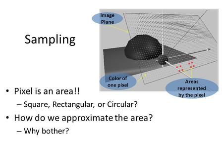 Sampling Pixel is an area!! – Square, Rectangular, or Circular? How do we approximate the area? – Why bother? Color of one pixel Image Plane Areas represented.