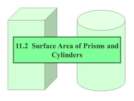 11.2 Surface Area of Prisms and Cylinders. Prism - a polyhedron with exactly 2 congruent, parallel faces, called bases. (base shape names the prism) Lateral.