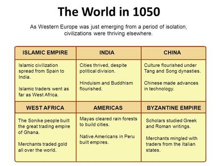The World in 1050 Scholars studied Greek and Roman writings. Merchants mingled with traders from the Italian states. Mayas cleared rain forests to build.