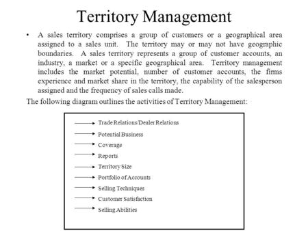 an analysis of sales by management responsibilities and geographic area Looking for the best amazoncom inc swot analysis in geographic areas served: worldwide (amazon marketplace in where amazon takes responsibility for all.