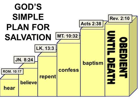 GOD'S SIMPLE PLAN FOR SALVATION hear believe repent confess baptism ROM. 10:17 JN. 8:24 LK. 13:3 MT. 10:32 Acts 2:38 Rev. 2:10.