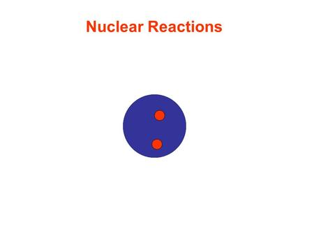 Nuclear Reactions. Elementary Particles  The only atomic particles that play a part in nuclear reactions are the protons and the neutrons; electrons.