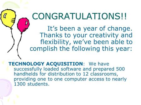 CONGRATULATIONS!! CONGRATULATIONS!! It's been a year of change. Thanks to your creativity and flexibility, we've been able to accomplish the following.