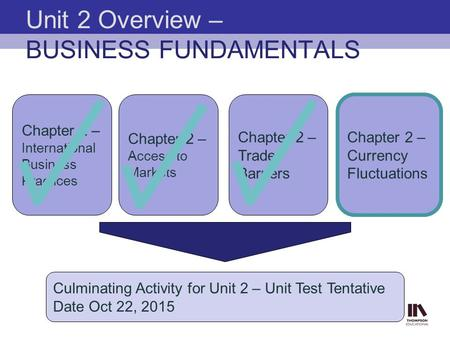 Unit 2 Overview – BUSINESS FUNDAMENTALS Chapter 2 – International Business Practices Chapter 2 – Access to Markets Chapter 2 – Trade Barriers Culminating.